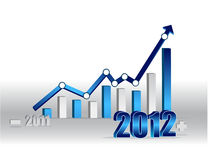 2011 2012 Business graph. With world background Royalty Free Stock Photos
