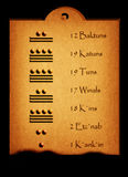 2012 majowie liczy rok Zdjęcie Royalty Free