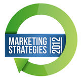 2012 Marketing strategies cycle illustration. Design over white Royalty Free Stock Photography