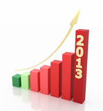 2013 growth chart. 3d render of 2013 growth chart with rising arrow stock illustration