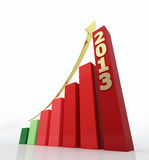 2013 growth chart. 3d render of 2013 growth chart with rising arrow Royalty Free Stock Photo