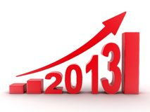 2013 statistics. Abstract diagram 2013 red (done in 3d stock illustration