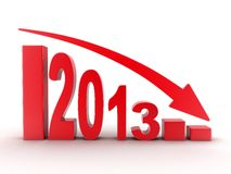 2013 statistics down. Abstract diagram 2012 red (done in 3d Royalty Free Stock Photos