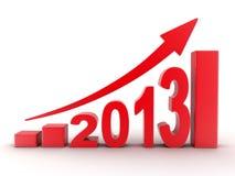 2013 statistieken stock illustratie