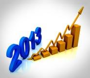 2013 toont de Gouden Grafiek Begroting royalty-vrije illustratie