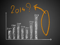 About 2014 on graph Royalty Free Stock Image