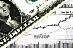 市场 免版税图库摄影