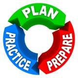3个箭头计划实践准备轮子 免版税库存图片