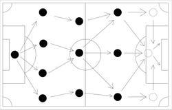 3 4 всходят на борт белизны схемы футбола Стоковые Фотографии RF