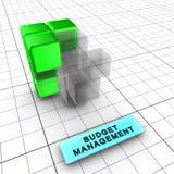 3-begroting beheer (3/6) Stock Afbeelding
