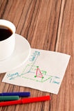 3-dimensional graph on a napkin. And cup of coffee Royalty Free Stock Photo