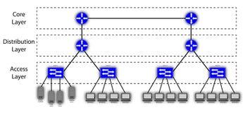 3 Schicht-hierarchisches Netz-Diagramm Lizenzfreies Stockbild