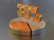 30% Royalty Free Stock Photo