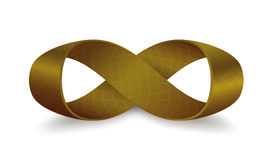 360范围度mobius循环 免版税库存图片