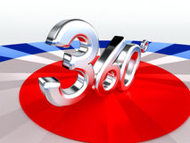 360 Degrees Thinking Royalty Free Stock Photo