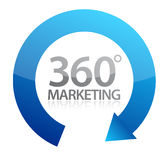 360 degrés lançant la conception sur le marché d'illustration Images libres de droits