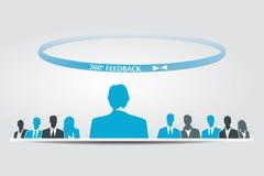 360 feedback Royalty Free Stock Photo