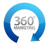 360 gradi che introducono disegno sul mercato dell'illustrazione Immagini Stock Libere da Diritti