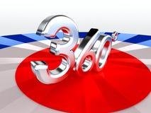 360 grados de pensamiento Foto de archivo libre de regalías
