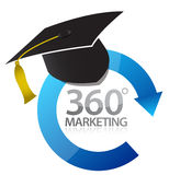 360 marketing education concept illustration. Design over white Royalty Free Stock Photos