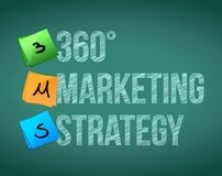360 marketing strategy Royalty Free Stock Photos
