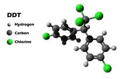 3d二氯二苯三氯乙结构 皇族释放例证