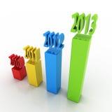 3d图表2013年 免版税库存照片
