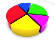 3d颜色绘制饼 免版税库存照片