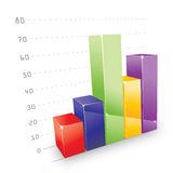 3D bar chart. Colorful 3 dimensional bar chart Royalty Free Stock Photo