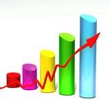 3D bar chart Royalty Free Stock Image