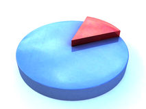 3D Business pie chart. A 3D illustration of a business pie chart in blue and red colors, isolated on a white background Stock Image