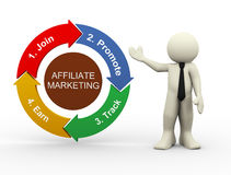 3d businessman and affiliate marketing Stock Image