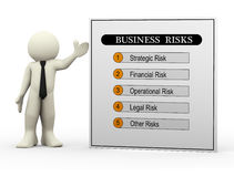 3d businessman and business risks. 3d illustration of man representing classification of various business risk.  3d rendering of people - human character Stock Image