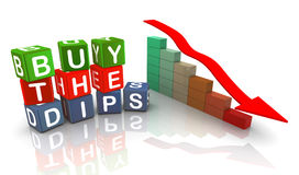 3d buzzword text 'buy the dips' Stock Photo