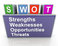 3d buzzword text 'swot'. 3d colorful buzzword text 'swot' (strengths, weaknesses, opportunities, threats Royalty Free Stock Image