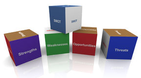 3d buzzword textbox 'swot'. 3d render of text boxes of 'swot' (strengths, weaknesses, opportunities, threats Stock Images