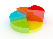 3d Chart Stock Images
