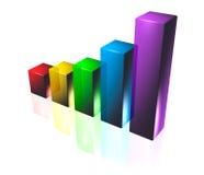 3D Chart. 3D Business Graph, Upward Trend vector illustration
