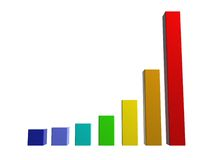 3d chart. 3d rendered different coloured charts Stock Image