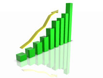 3D Chart. 3D Render of a bar chart on white background showing growth Royalty Free Stock Photos