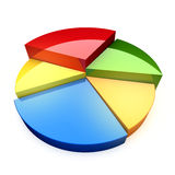 3D circular diagram Stock Photos