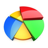 3D circular diagram Royalty Free Stock Image