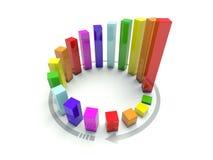 3D Circular graph. 3D color circular graph on white Stock Photography