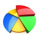 3D cirkeldiagram Royalty-vrije Stock Afbeelding