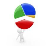 3D cirkeldiagram van de karakterholding Stock Afbeeldingen