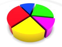 3D color pie diagram Royalty Free Stock Photo