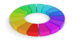 3d color wheel. Computer rendering of a 3D color wheel  on white Royalty Free Stock Images