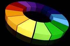 3d color wheel on black background. 3d color wheel ,on black background Royalty Free Stock Image
