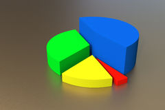 3D colorful pie graph. A colorful 3d pie chart graph Stock Photo