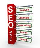 3d concept Seo de optimaliseringsplan van de onderzoeksmotor Stock Afbeelding